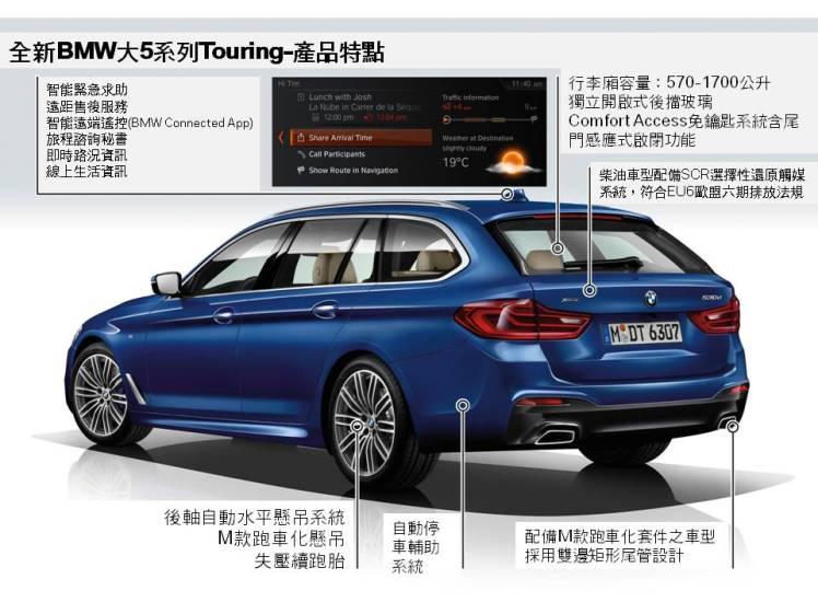 BMW依德 全新BMW大5系列Touring